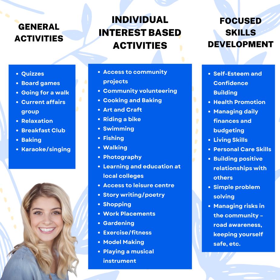 Focussed Skills Development